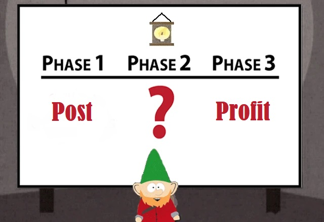 Phase 1: Post. Phase 2: ? Phase 3: Profit